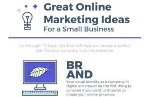 Great Online Marketing Ideas For a Small Business [Infographic]